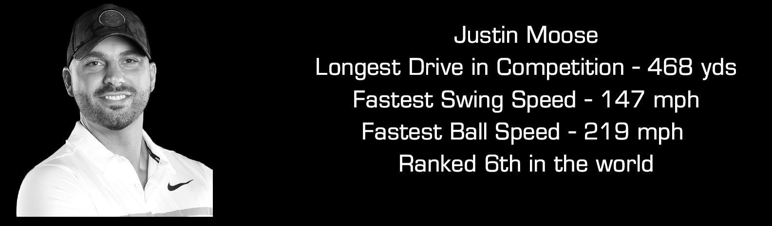 2019 Long Drive Champ Justin Moose