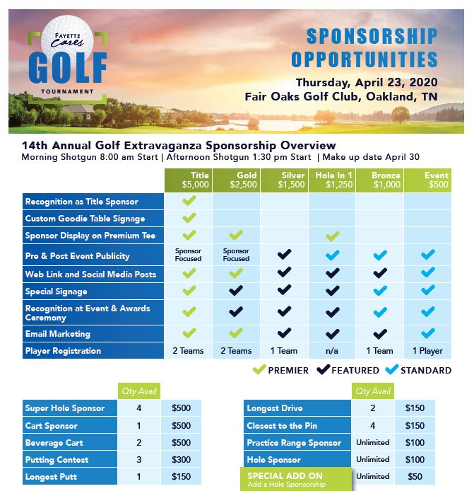 2020 Golf Sponsor Benefits